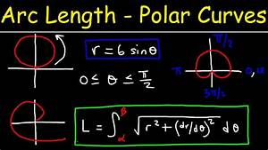 Arc Length Of Polar Curves