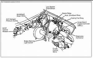 1991 Dodge Caravan Fuse Box Location