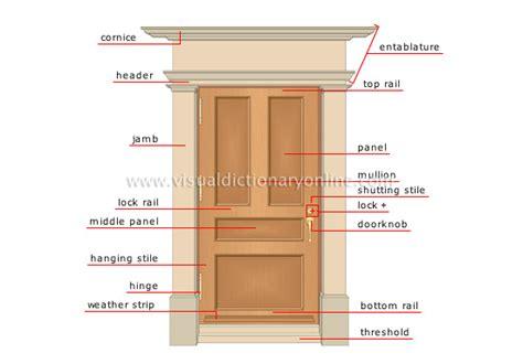 door parts name house elements of a house exterior door image