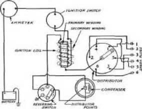 Ignition Circuit Diagram For Chevrolet Passenger