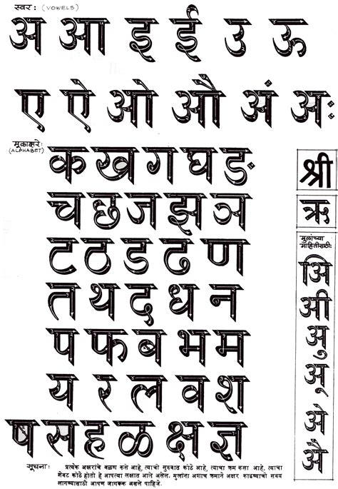 information   hindi alphabet  devanagari