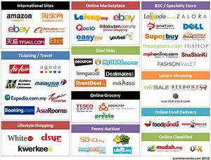 E Commerce - CS205SP14
