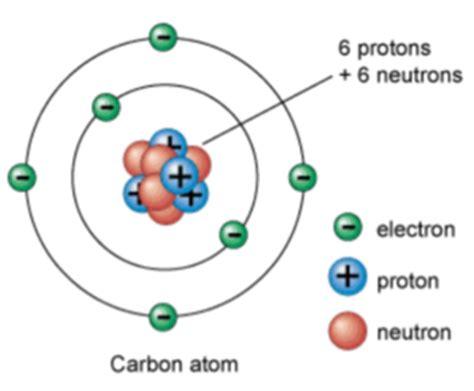 Atomic Model Scientist - lino