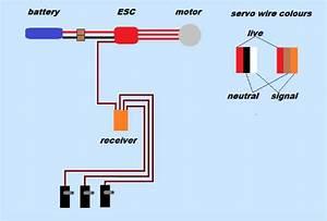 Diagram  Fpv Plane Wiring Diagram Full Version Hd Quality