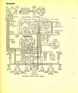 British Standard Wiring Diagrams