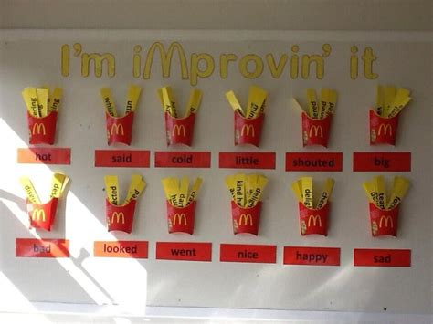 decoration synonym in 25 best ideas about primary classroom displays on