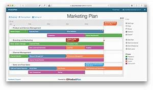 three example marketing roadmaps With promotional strategy template