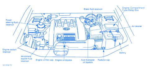 Kia Sedona Engine Part Electrical Circuit Wiring