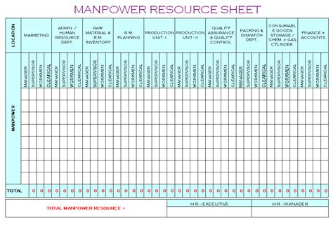 man power resource sheet format samples word document