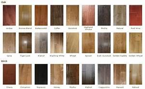 Nine Miles: Solid Hardwood Flooring China