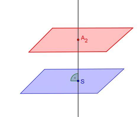 abstand zweier ebenen bestimmen lernen mit serlo