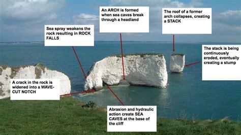 Geology And Coastal Landscapes Of Erosion Gcse Geography