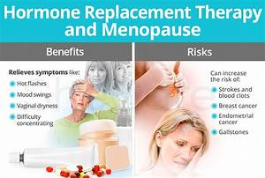Side Effects Of Testosterone Replacement Therapy