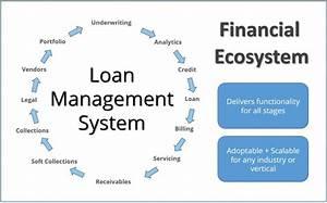30 Loan Origination System Workflow Diagram