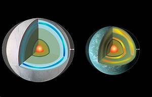 Friction From Tides Could Help Distant Earths Survive  And