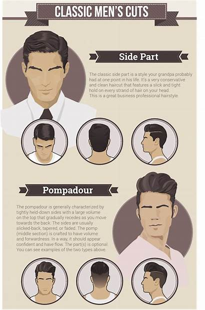 Hairstyles Mens Popular Infographic Hairstyle Haircut Hair