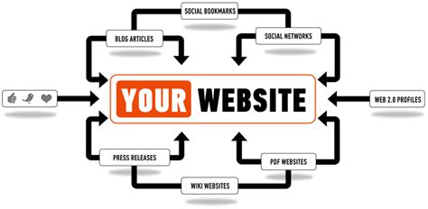 seo link building tips and tricks to link building for efficient seo