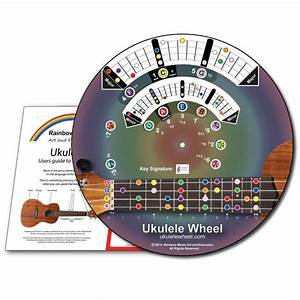 Learn Play And Explore The Ukulele In 2020