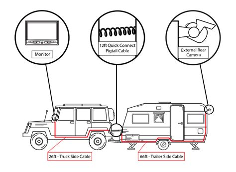 Wireing Diagram For Back Up For Motor Home by Rvs 770613 213 Backup System With Trailer Tow