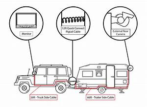backup camera wiring diagram chevy express van diagram With additionally ford backup camera wiring diagram likewise 2002 ford f350