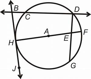 Parts Of Circles   Read