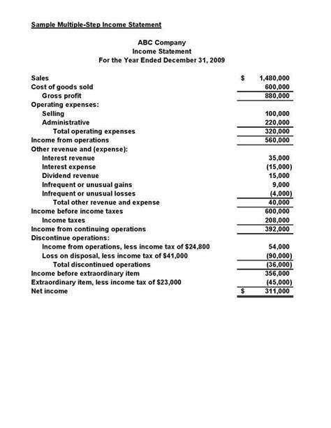 types  financial reports  premium