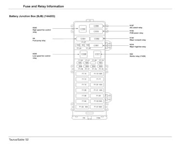 Need Fuse Box Diagram For Ford Taurus Fixya