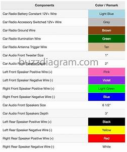1997 Toyota Corolla Radio Wiring Diagram