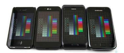 ips  amoled     phone screen