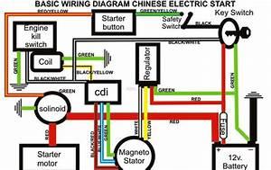 70cc Atv Wiring Diagram