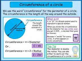 How to Find Circumference of a Circle Formula