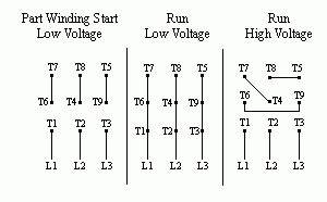 9 lead 3 phase motor wiring diagram 3 phase motor parts With wiring diagrams further 12 lead delta motor wiring in addition 12 lead