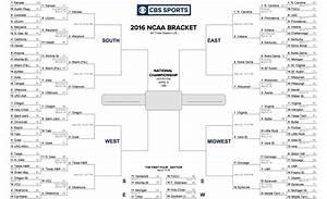 NCAA Tournament 2016 scores: Sunday's 2nd-round bracket ...