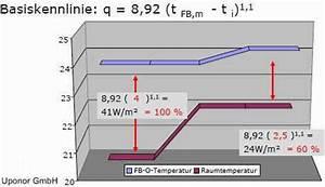 Basis Berechnen : der selbstregeleffekt kann eine err berfl ssig machen ~ Themetempest.com Abrechnung