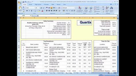downtime tracking spreadsheet laobing kaisuo