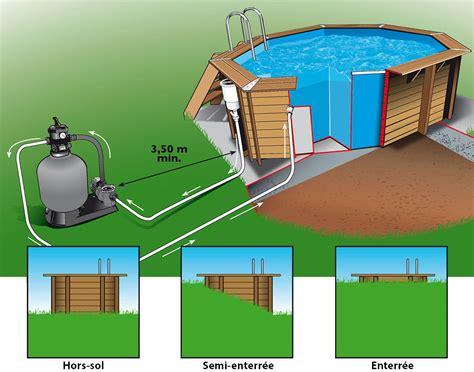piscine bois octogonale sunwater 3 60 x h1 20m ubbink