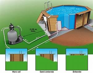 piscine bois ocea 430 x h120m de marque ubbink With piscine bois semi enterree installation