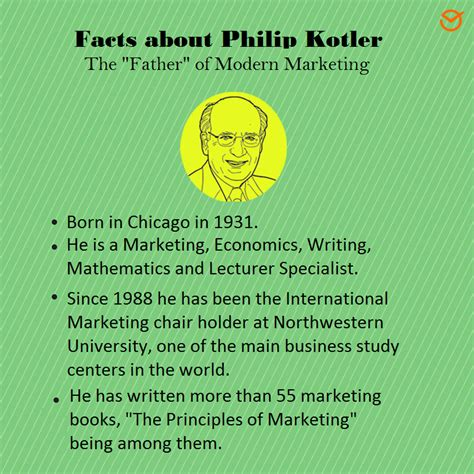 27 Lessons From Philip Kotler, The Father Of Marketing