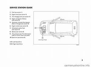 2009 Fiat 500 Jtd Manual