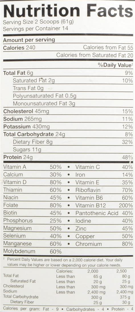 My Comparison: Isagenix Isalean Shake VS Herbalife Formula
