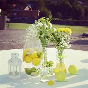 Home decorating ideas with lemons - Sunny yellows
