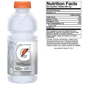 gatorade nutrition facts label Car Tuning