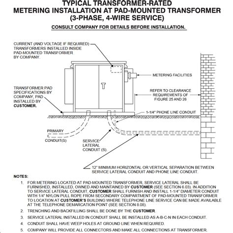 pad mounted transformer conduit installation diagrams