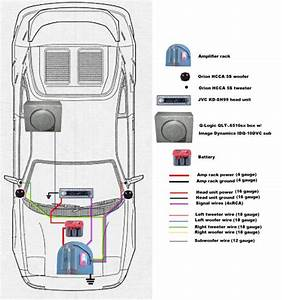 Diez Blog  Subwoofer Wiring Diagram