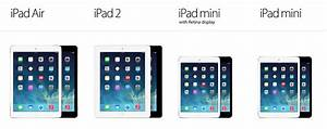 Image gallery new ipad 2014 for Iphone 5s upgrade ipad 5 and ipad mini 2 set for october