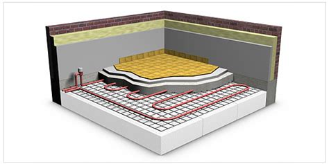 Propane Boiler For Radiant Floor Heat by In An In Floor Radiant Heating System Of Water