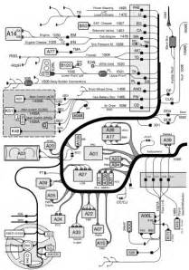 similiar volvo vnl wiring diagram keywords volvo vnl truck wiring diagrams volvo semi truck wiring diagram volvo