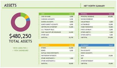 personal finance dashboard template clickstarters