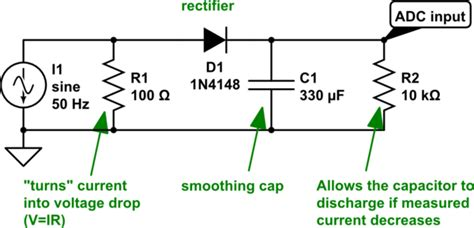 rectifier current transformer to adc electrical