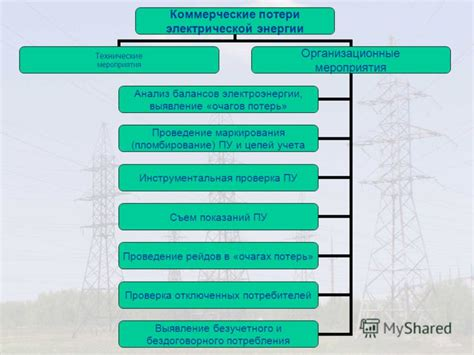 Коммерческие потери электроэнергии от чего зависят как уменьшить